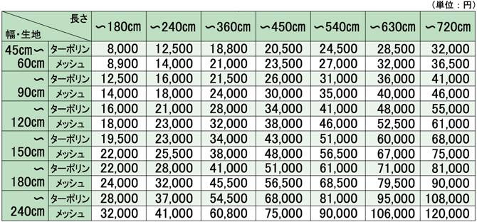 横断幕・懸垂幕の価格表